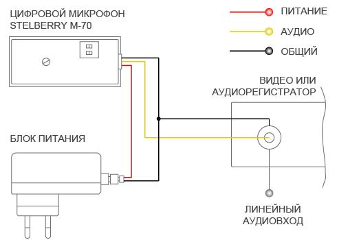 СХЕМА ПОДКЛЮЧЕНИЯ МИКРОФОНА STELBERRY M-70 К ВИДЕОРЕГИСТРАТОРУ